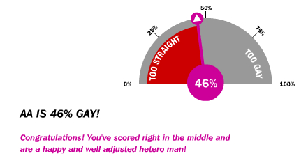 A picture named gayometer.jpg